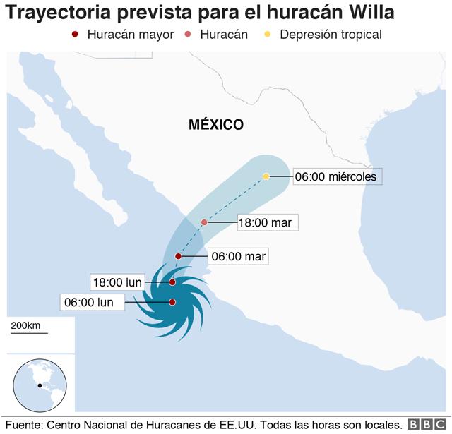 """El huracán Willa """"potencialmente catastrófico para México"""" El huracán Willa avanza por el océano Pacífico en dirección a la costa de México como """"potencialmente catastrófico""""."""